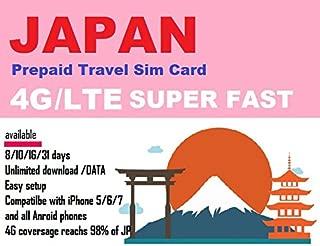 Japan PrePaid 4G/3G Travel Sim Card with Unlimited Data - 8 days