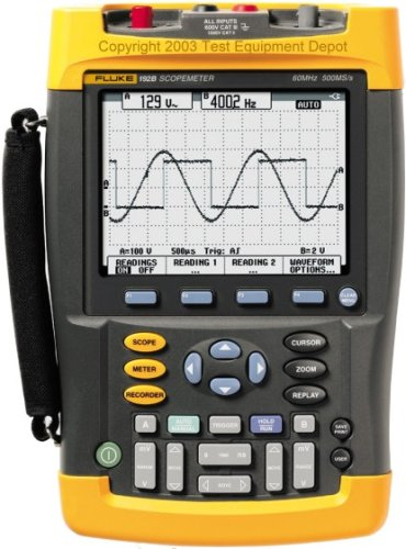 Best Price FLUKE-192B/003