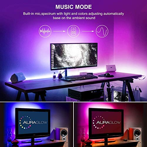 Gizmozs LED Strip, led Lights, LED Lights with Kit, Smart Phone Controlled Light Strip, Wireless, WiFi 5050, Works with Android and iOS System, Alexa, Google Assistant, 32.8ft / 10M (2x5M)