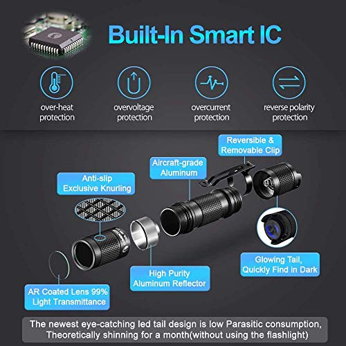 LUMINTOP Tool AA 2.0 Set Small Torch, Flashlight Brightness Up to 650 Lumens, 60 Hours Run Time Waterproof LED Torch with Magnetic Tail Cap, Powered by Single 14500 USB Rechargeable Battery