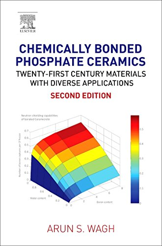 Chemically Bonded Phosphate Ceramics: Twenty-First Century Materials with Diverse Applications