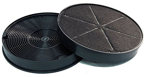 Keenberk 112.0016.755 - Kohlefilter - Aktivkohlefilter für HiLo- und Energy-Gebläse - Geruchsfilter für Dunstabzugshauben mit Umluftbetrieb - 2 Stück