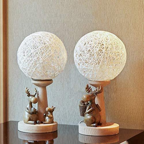 LLLKKK Home Creativa lámpara de mesa creativa para habitación de los niños, lámpara de noche para salón, dormitorio, decoración, juego de 2