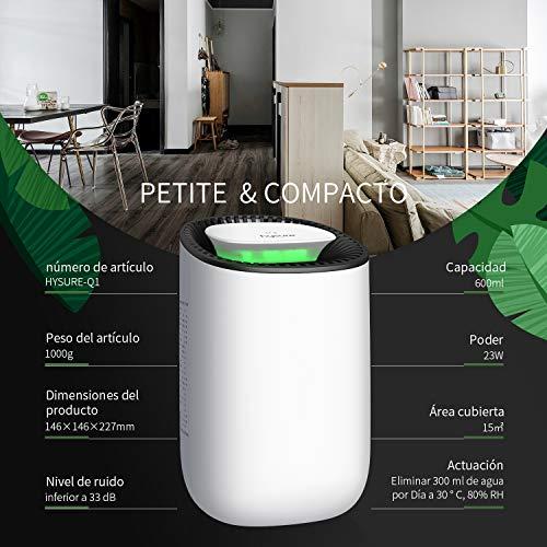 Deshumidificador compacto y portátil,600...