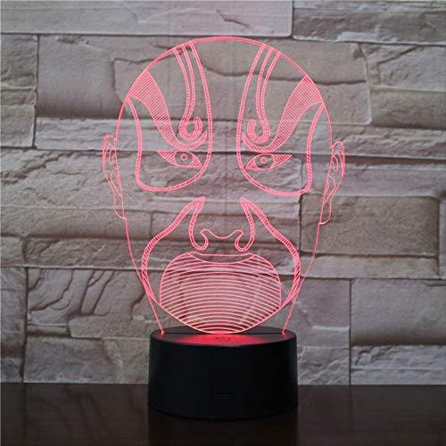 zhkn Kreative Nachtlicht Bluetooth Lautsprecher Basis Peking Opera Bild 3D Led 7 Farben USB Nachtlicht Berühren Steuerung Tischlampe Atmosphäre Lampe