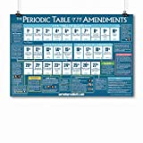 The Periodic Table of The Amendments - 24' x 36' Classroom Poster