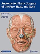 Anatomy for Plastic Surgery of the Face, Head, and Neck