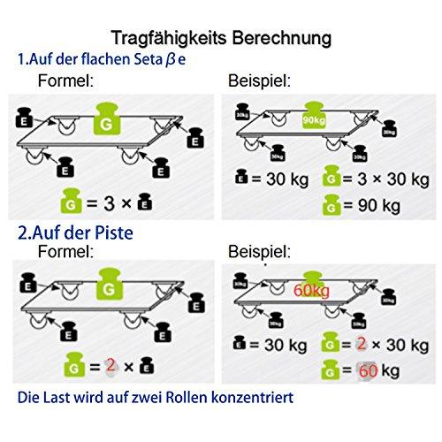 51BvpfLYx L - YAOBLUESEA Ruedas de Transporte de transporte Ruedas cargas pesadas rollos de muebles (12 piezas Ø 50 mm, 40 kg por rueda)