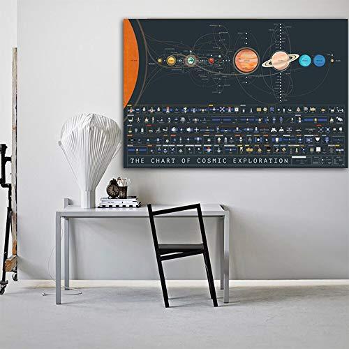 Groter formaat Scandinavische decoratie kaart van kosmische exploratie Olieverf Canvas Print Zal foto voor de woonkamer Office r40x60cm no frame