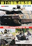 PANZER (パンツァー) 臨時増刊 陸上自衛隊の車輌と装備 2013年 01月号 [雑誌]