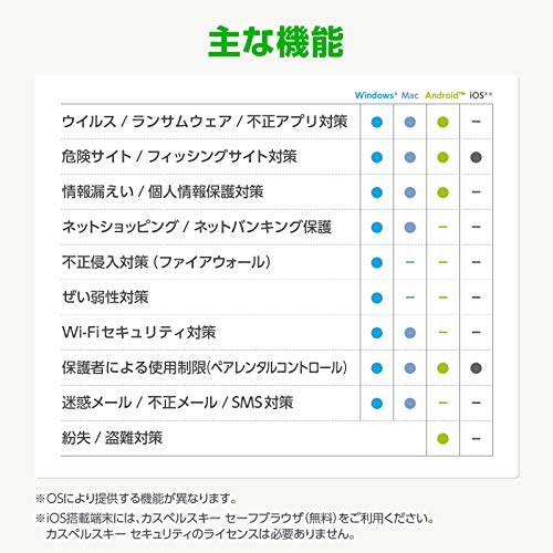 【Amazon.co.jp限定】カスペルスキーセキュリティ(最新版)|3年5台版|カード版|ウイルス対策|Windows/Mac/Android/iOS対応