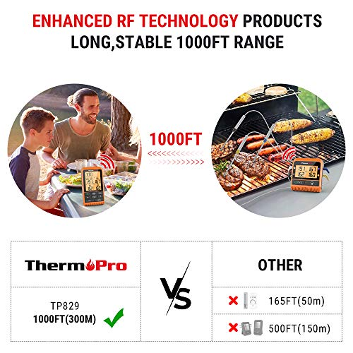 ThermoPro TP829 1000FT Super Long Range Wireless Meat Thermometer for Grilling and Smoking with 4 Probes for Cooking Beef Turkey Candy BBQ Thermometer