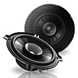Bmw Car Door Speakers Review and Comparison