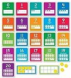 Bulletin Board: 0-20 Numbers Set