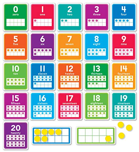020 Numbers Set Bulletin Board
