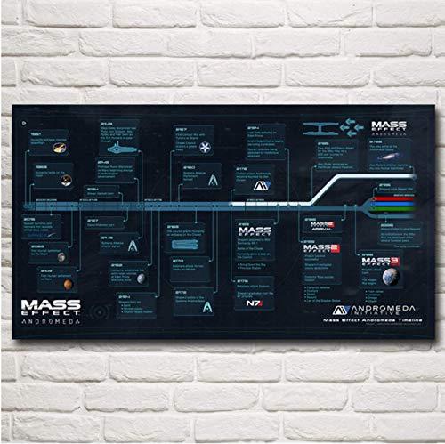 meilishop Mass Effect 2 3 4 Hot Shooting Juego De Acción Carteles E Impresiones Lienzo Cuadros Decorativos Arte Pinturas Decorativas De Pared A111 (50X70Cm) Sin Marco