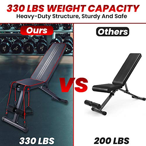 2021 Newest POSTWAVE Adjustable Weight Bench for Home Gym, Foldable Weight Lifting Workout Bench, Multi-Position Utility Bench for Full Body Workout, Folding Dumbbells Bench with Elastic Ropes