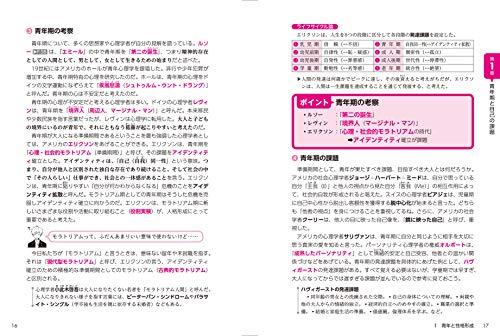 KADOKAWA(カドカワ)『大学入学共通テスト倫理、政治・経済の点数が面白いほどとれる本』