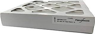 ガデリウス・インダストリー(Gadelius Industry) ボックスフィルター フレクト換気システム RDAR/RDAS FL-RDAZ-10-F5 給気側用 ホワイト