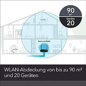Netgear R6120 WLAN Router AC1200 (Dual-Band, bis zu 1200 MBit/s, Abdeckung bis 90m² und 20 Geräte, kostenfreie Nighthawk App, 4x 10/100 Fast Ethernet- und 1x USB 2.0 Ports)