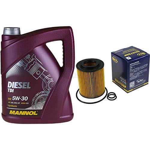 Filter Set Inspektionspaket 5 Liter MANNOL Motoröl Diesel TDI 5W-30 API SN/CF SCT Germany Ölfilter