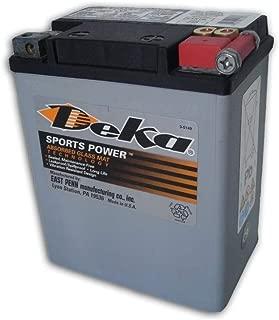 deka etx15l battery