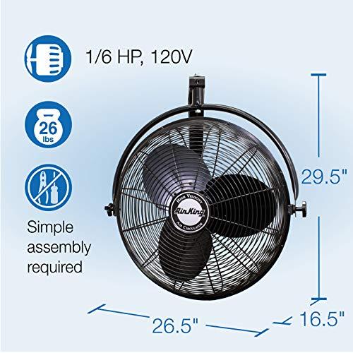 Air King 9020 1/6 HP Industrial Grade Wall Mount Fan, 20-Inch,Black