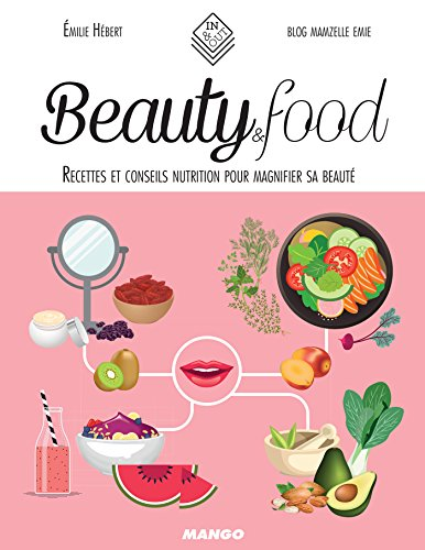 Beauty & Food (In and out)