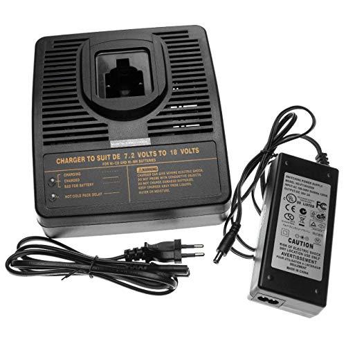 vhbw Cargador rápido, Cargador, Fuente de alimentación Adecuada para Rems 571510, 571513, R12 baterías 7.2V 12V 14.4V 18V Ni-CD Ni-MH