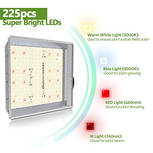 MARS HYDRO TS 600W LED Grow Light
