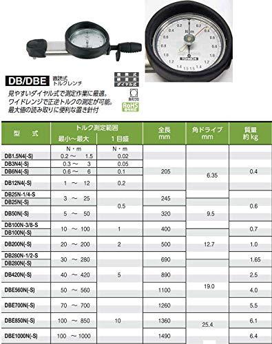 東日製作所 トーニチ ダイヤル型トルクレンチ置針付 DB3N4S_4224