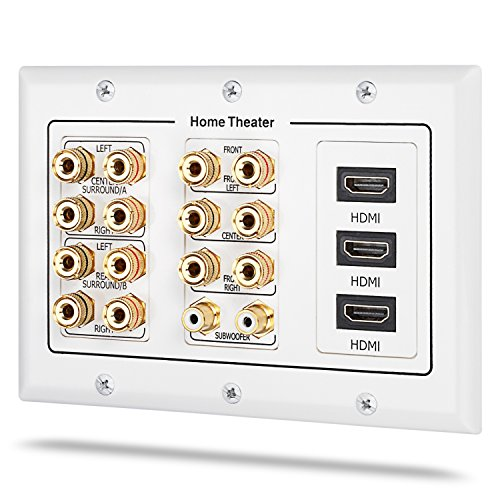 3 Gang Wall Plate, Fosmon [3-Gang 7.2 Surround Sound Distribution] Home Theater Copper Banana Binding Post Coupler Type Wall Plated for 7 Speakers, 2 RCA Jacks for Subwoofers & 3 HDMI Ports