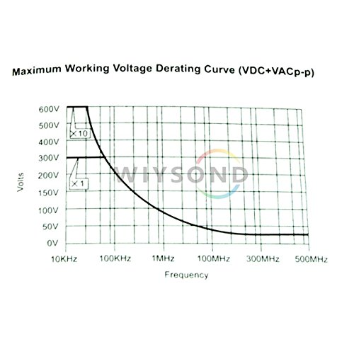 『Wiysond ×1 ×10 P6200~P6500 200MHz~500MHz オシロスコープ クリップ プローブ テクトロニクス HP オシロスコープ クリップ プローブ … (P6200)』の4枚目の画像