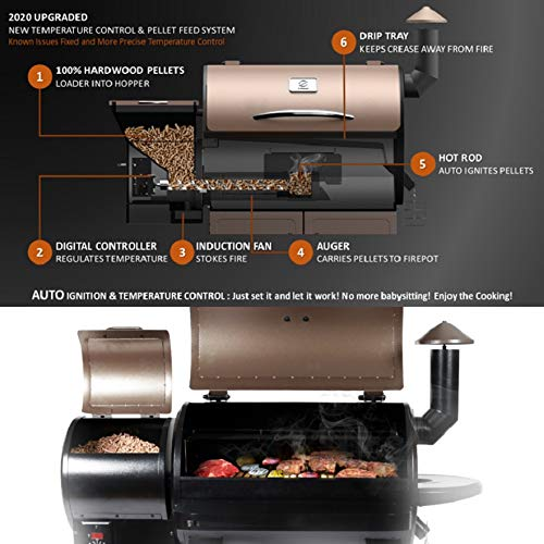 Z GRILLS ZPG-1000E 2020 Upgrade Wood Pellet Grill & Smoker, 8 in 1 BBQ Grill Auto Temperature Control, 1056, 1000 sq in Stainless & Black