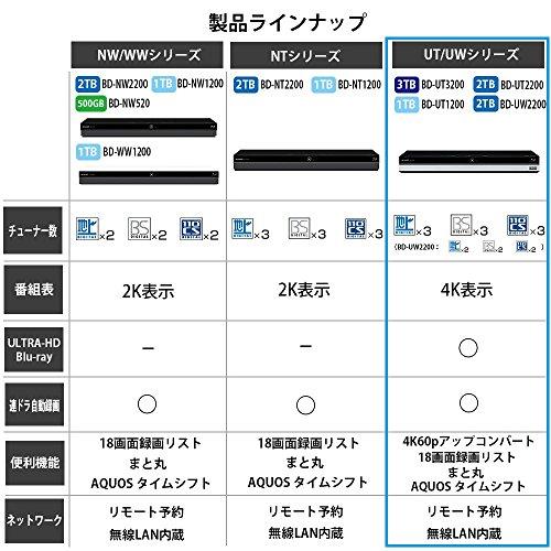 『シャープ AQUOS ブルーレイレコーダー 3TB 3チューナー Ultra HDブルーレイ対応 4K対応 BD-UT3200』の7枚目の画像