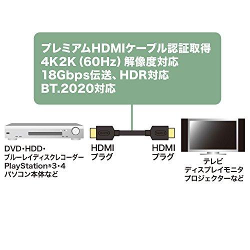 サンワサプライプレミアムHDMIケーブル3m黒KM-HD20-P30