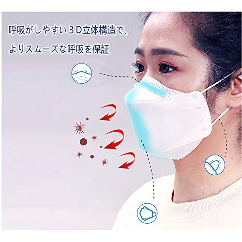 『HINCINK 20枚 個包装マスク 4層構造 不織布 通気性 超快適 立体型マスク 在庫あり (10, ホワイト)』の6枚目の画像