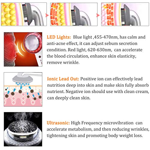 Fat Burning Machine 6 in 1 Body Shaping Massager Sonic Ion Blue Red Light Weight Loss Machine for Stomach Belly Arm Leg Facial Skin Care Beauty Device (White)
