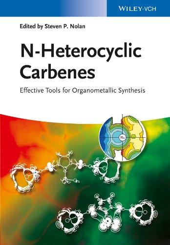 N-Heterocyclic Carbenes: Effective Tools for Organometallic Synthesis