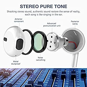 Wired Headphones, Amoner Earbuds Waterproof Sports Earphones, Stereo Sound Headphones in-Ear Earbuds with Mic for Phone 6/6s Plus/5s/SE, Galaxy, Android Smartphones, Tablets