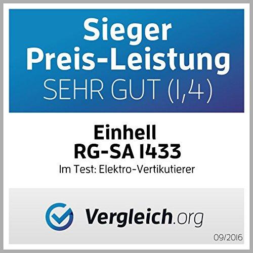 Bild 14: Einhell RG-SA 1433