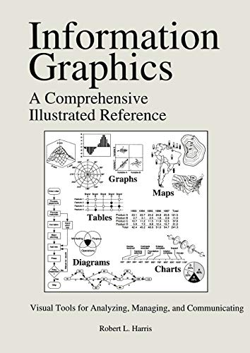 Compare Textbook Prices for Information Graphics: A Comprehensive Illustrated Reference  ISBN 9780195135329 by Harris, Robert L.