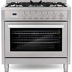 List Of Basic Kitchen Appliances Inc Examples Home Decor Bliss
