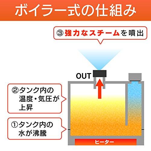 IRISOHYAMA(アイリスオーヤマ)『スチームクリーナーコンパクトタイプ(STM-304N-W)』
