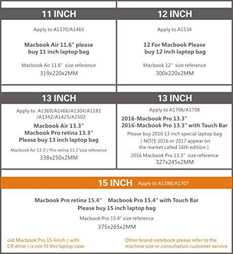 GENORTH® Wasserdicht Mikrofaser PU Leder Laptop Hülle für 15.4 Zoll, Laptop Schutzhülle, Hülle, Case, Cover, tasche ,15 Zoll Hülle mit Handgriff, geschütztes Inneres und externes Mousepad(15 Zoll, Rose Gold)