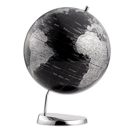 Globus Explorer *
