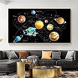 Cuadros Decorativos Mural de Estrellas de Planetas del Sistema Solar en la Pared, Carteles e Impresiones, Cuadro artístico de Pared para habitación de niños, decoración del hogar