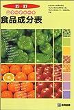 五訂カラーチャート食品成分表