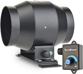 TerraBloom ECMF-100, Quiet 4