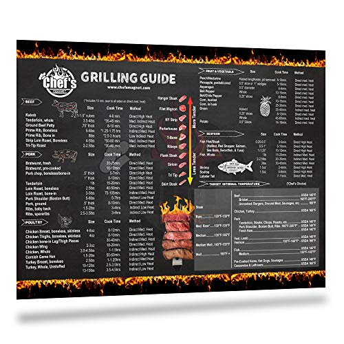 Large Grilling Temp Guide, BBQ, and Smoker Chart by Chefs Magnet - Meat Temperature Guide - Outdoors or Indoor Accessory - Cooking Professional Barbecue, Smoked, Grilled Steak, Chicken (Charcoal)